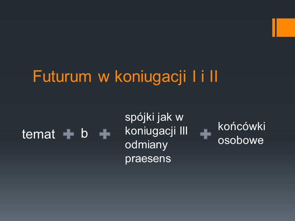 Futurum w koniugacji I i II temat b spójki jak w koniugacji III odmiany praesens końcówki osobowe