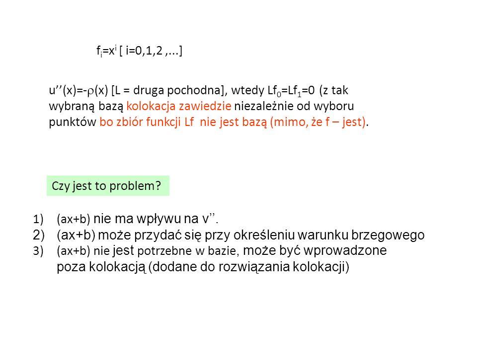 f i =x i [ i=0,1,2,...] u''(x)=-  (x) [L = druga pochodna], wtedy Lf 0 =Lf 1 =0 (z tak wybraną bazą kolokacja zawiedzie niezależnie od wyboru punktów bo zbiór funkcji Lf nie jest bazą (mimo, że f – jest).