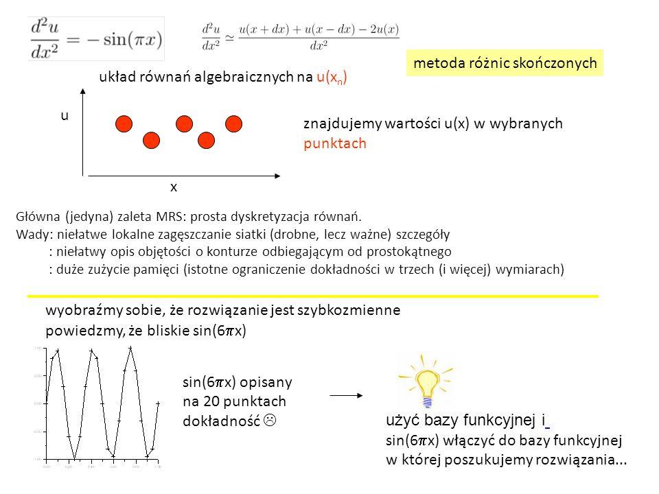 metoda kolokacji: wybieramy N punktów x k, układ równań na c i : E(x k )=0 Lv(x k )=g(x k ) Ac=g A ki = L f i (x k ) Lf 1 (x 1 ) Lf 2 (x 1 ) Lf 3 (x 1 ) Lf 1 (x 2 ) Lf 2 (x 2 ) Lf 3 (x 2 ) Lf 1 (x 3 ) Lf 2 (x 3 ) Lf 3 (x 3 ) Aby istniało jednoznaczne rozwiązanie URL, wartości funkcji w kolejnych punktach kolokacji (wiersze) Lf i (x k ) muszą być liniowo niezależne załóżmy, że L – liniowy funkcje f i są liniowo niezależne [ tak wybieramy bazę] czy mamy gwarancję, że również funkcje Lf i - są niezależne liniowo.