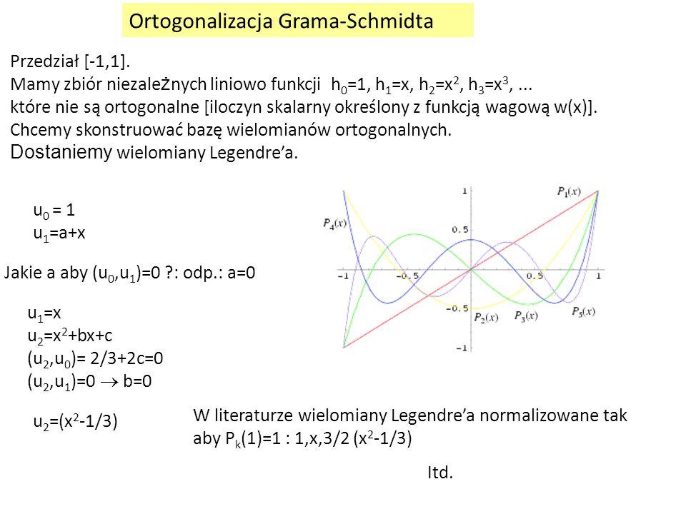 Przedział [-1,1]. Mamy zbiór niezale ż nych liniowo funkcji h 0 =1, h 1 =x, h 2 =x 2, h 3 =x 3,...