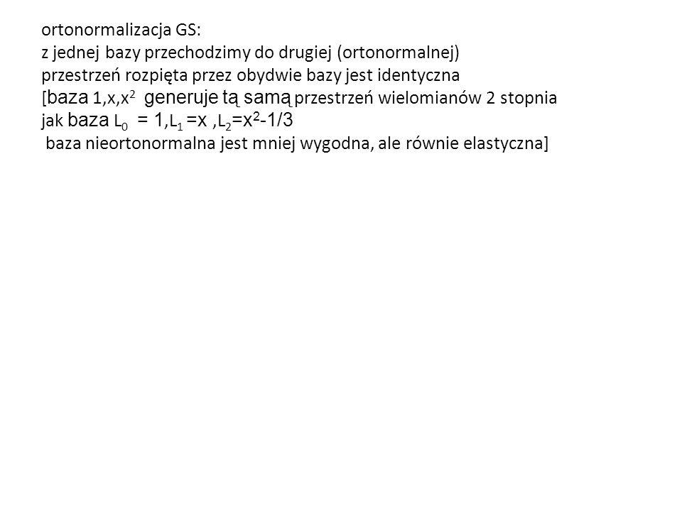 ortonormalizacja GS: z jednej bazy przechodzimy do drugiej (ortonormalnej) przestrzeń rozpięta przez obydwie bazy jest identyczna [ baza 1,x,x 2 generuje tą samą przestrzeń wielomianów 2 stopnia jak baza L 0 = 1,L 1 =x,L 2 =x 2 -1/3 baza nieortonormalna jest mniej wygodna, ale równie elastyczna]