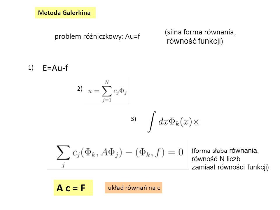 Metoda Galerkina E=Au-f 1) 2) 3) problem różniczkowy: Au=f A c = F układ równań na c (silna forma równania, równość funkcji ) (forma słaba równania.