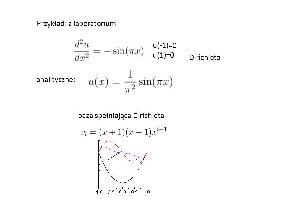 Przykład: z laboratorium u(-1)=0 u(1)=0 analityczne: Dirichleta baza spełniająca Dirichleta