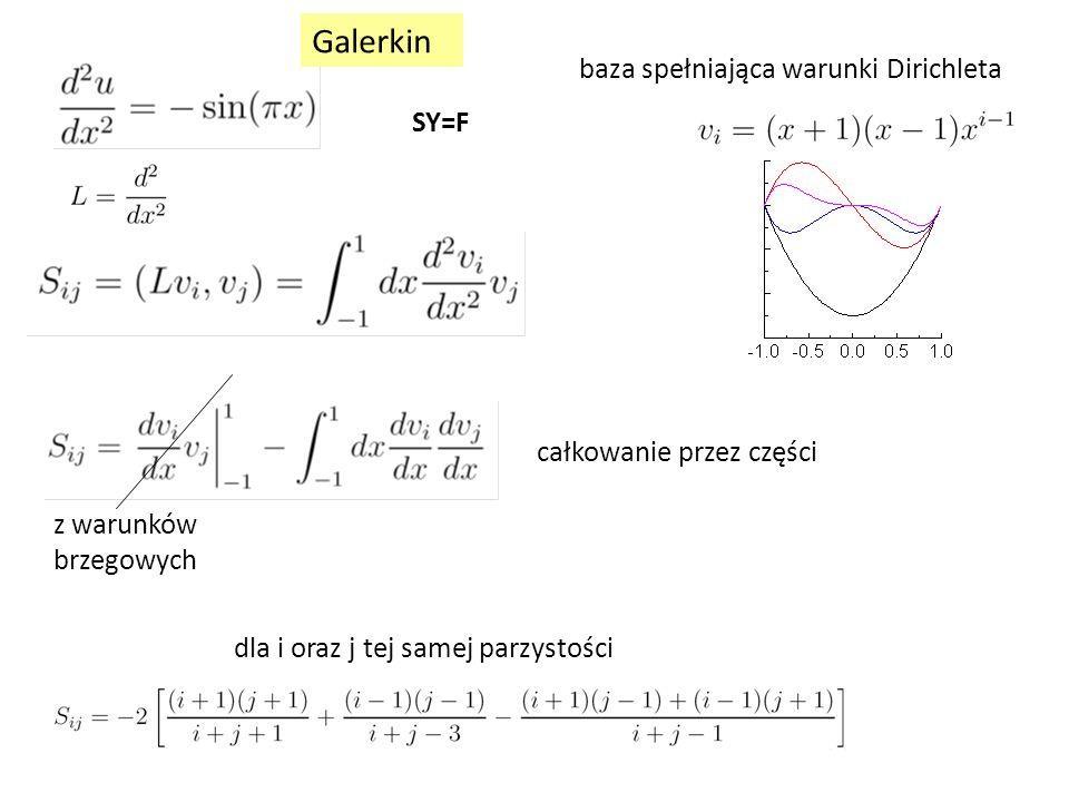 SY=F baza spełniająca warunki Dirichleta całkowanie przez części dla i oraz j tej samej parzystości z warunków brzegowych Galerkin