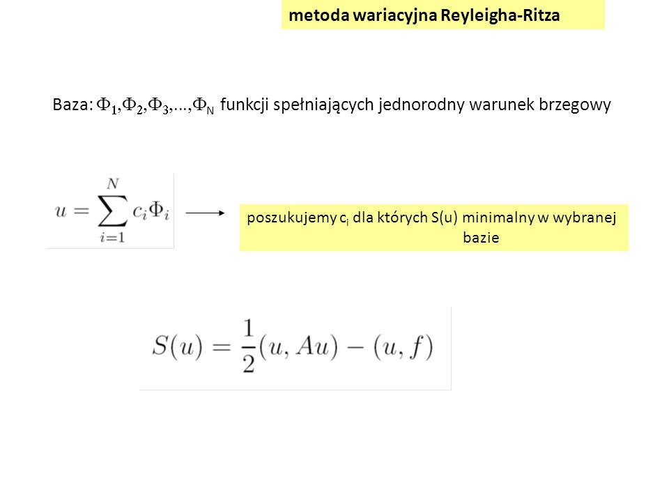 Baza:        N funkcji spełniających jednorodny warunek brzegowy poszukujemy c i dla których S(u) minimalny w wybranej bazie metoda wariacyjna Reyleigha-Ritza