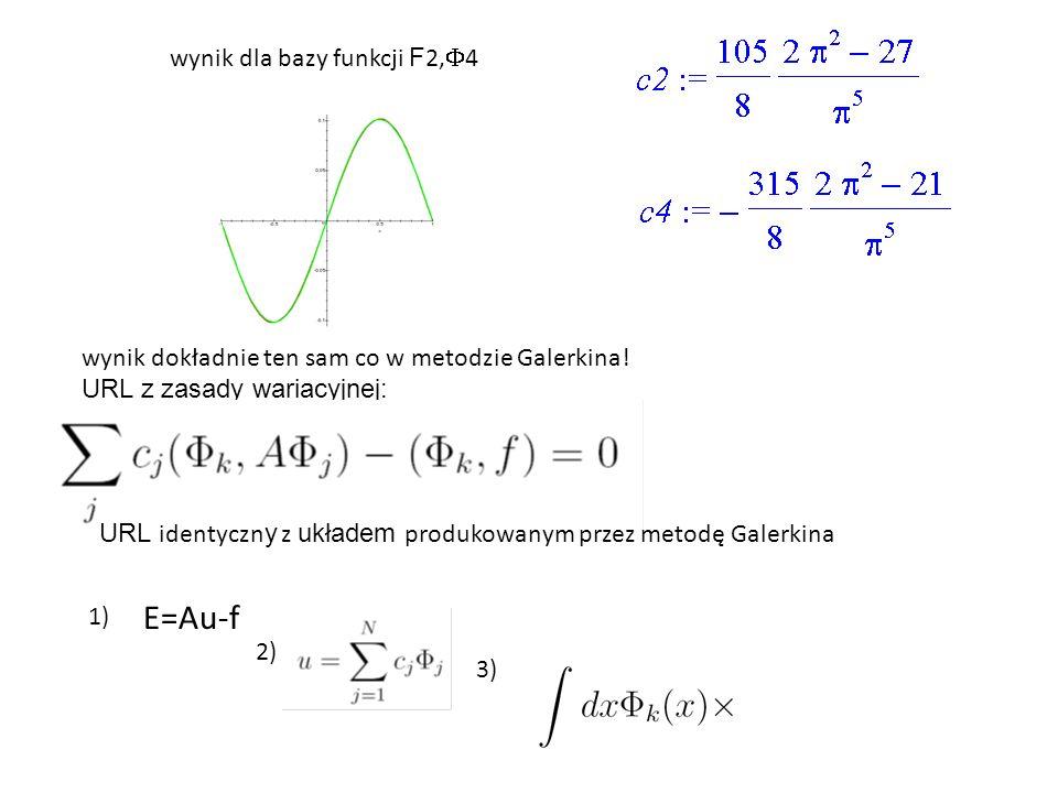wynik dla bazy funkcji F 2,  4 wynik dokładnie ten sam co w metodzie Galerkina.