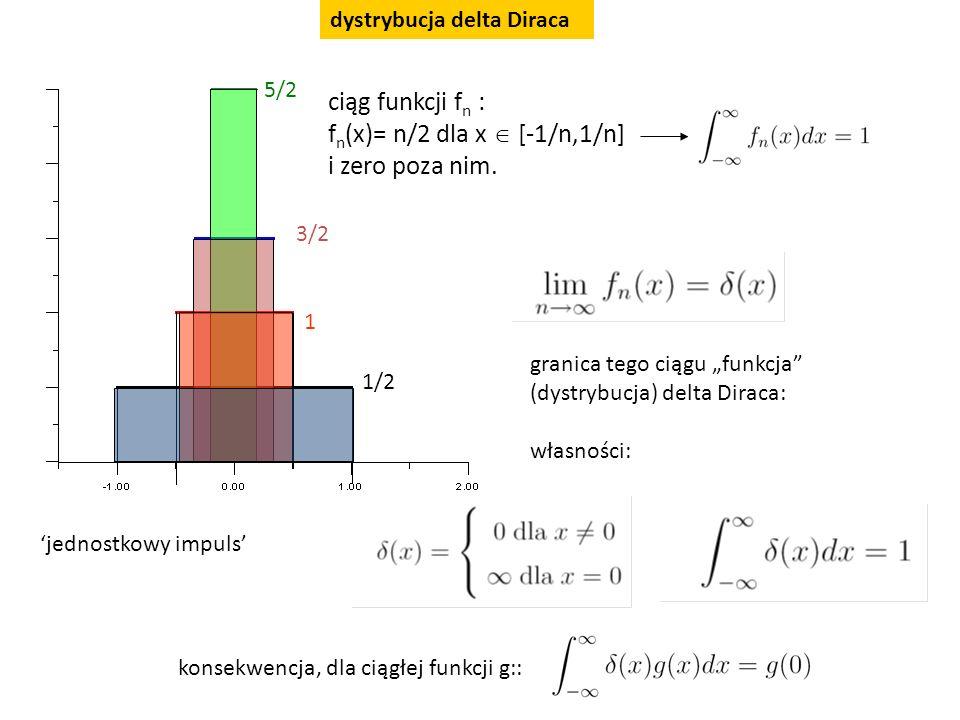 dystrybucja delta Diraca ciąg funkcji f n : f n (x)= n/2 dla x  [-1/n,1/n] i zero poza nim.