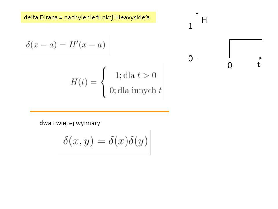 delta Diraca = nachylenie funkcji Heavyside'a dwa i więcej wymiary 0 1 H t 0