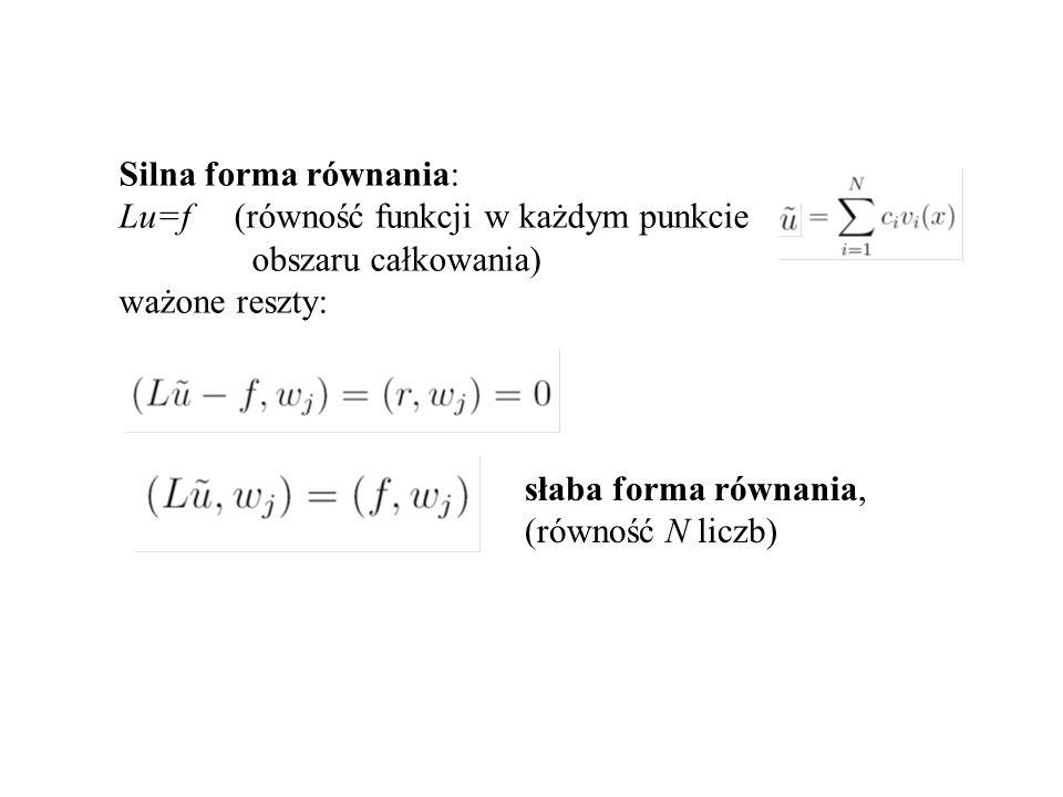 Silna forma równania: Lu=f (równość funkcji w każdym punkcie obszaru całkowania) ważone reszty: słaba forma równania, (równość N liczb)