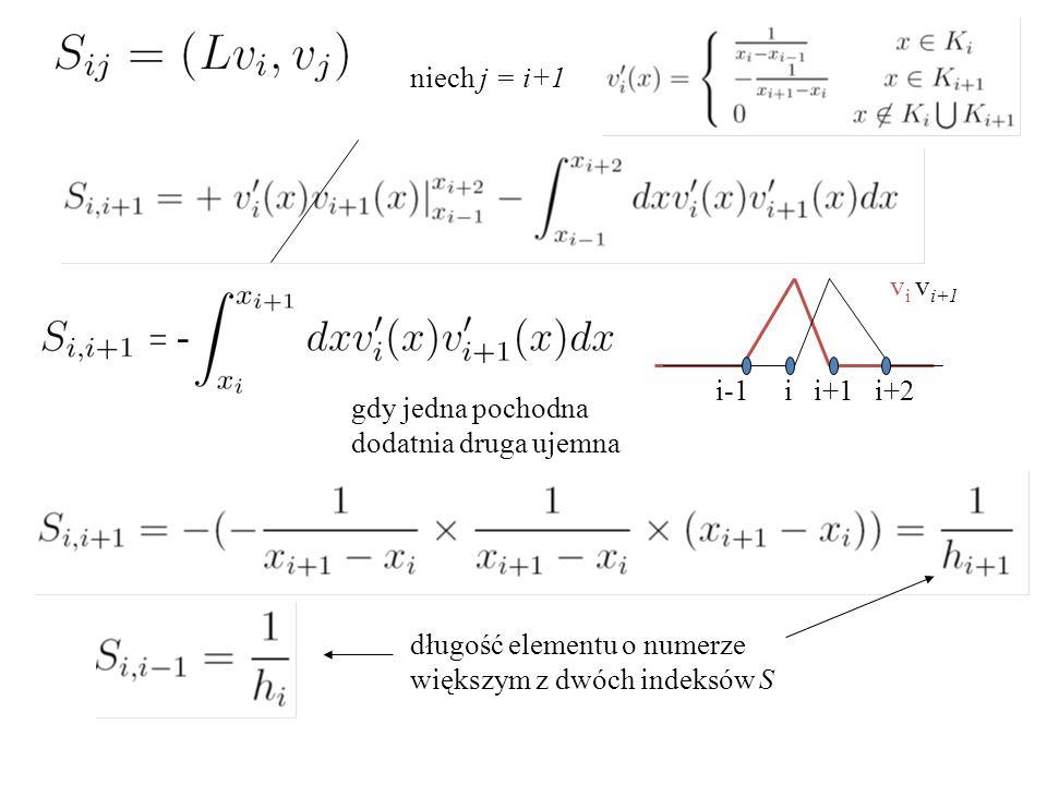 niech j = i+1 v i v i+1 i-1 i i+1 i+2 gdy jedna pochodna dodatnia druga ujemna długość elementu o numerze większym z dwóch indeksów S -