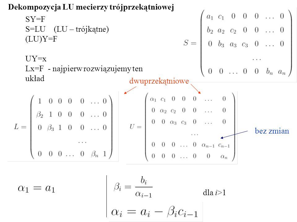S=LU (LU – trójkątne) (LU)Y=F UY=x Lx=F - najpierw rozwiązujemy ten układ Dekompozycja LU mecierzy trójprzekątniowej dwuprzekątniowe bez zmian dla i>1