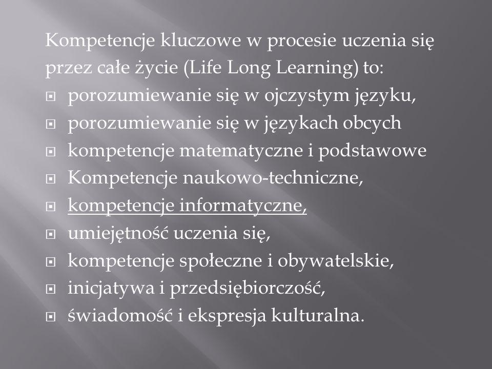 Kompetencje kluczowe w procesie uczenia się przez całe życie (Life Long Learning) to:  porozumiewanie się w ojczystym języku,  porozumiewanie się w językach obcych  kompetencje matematyczne i podstawowe  Kompetencje naukowo-techniczne,  kompetencje informatyczne,  umiejętność uczenia się,  kompetencje społeczne i obywatelskie,  inicjatywa i przedsiębiorczość,  świadomość i ekspresja kulturalna.