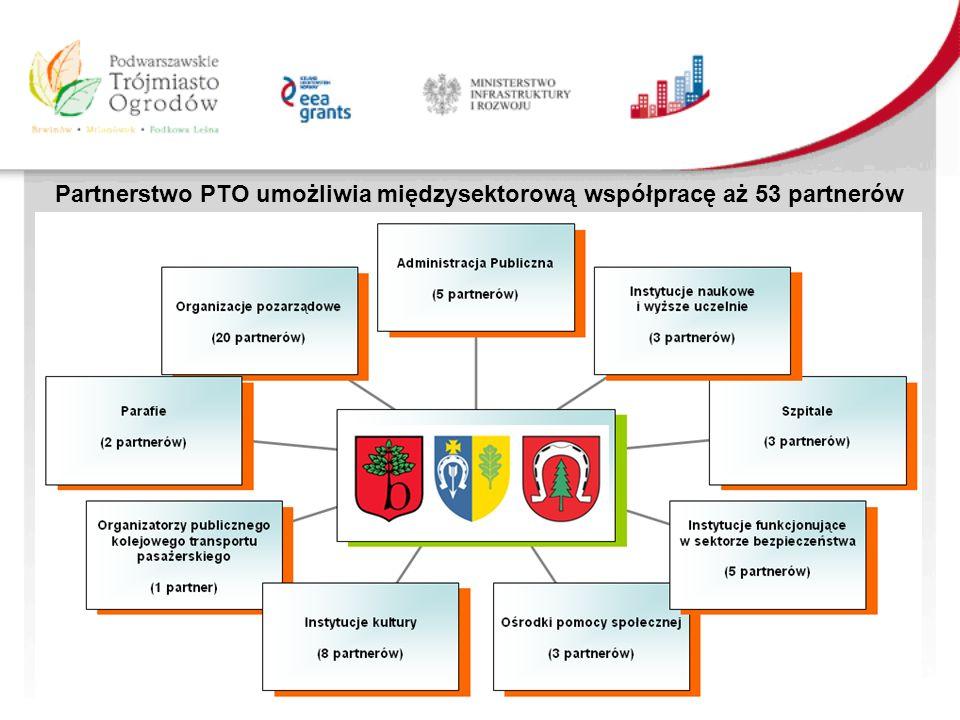 Partnerstwo PTO umożliwia międzysektorową współpracę aż 53 partnerów