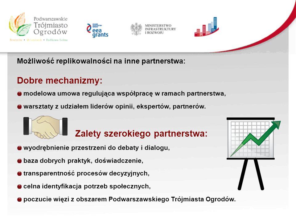 Możliwość replikowalności na inne partnerstwa: Dobre mechanizmy: modelowa umowa regulująca współpracę w ramach partnerstwa, warsztaty z udziałem liderów opinii, ekspertów, partnerów.