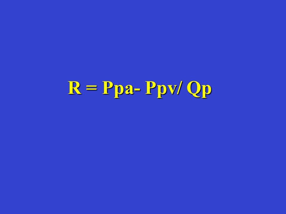 R = Ppa- Ppv/ Qp