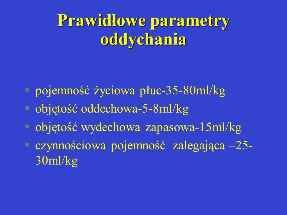 Prawidłowe parametry oddychania §pojemność życiowa płuc-35-80ml/kg §objętość oddechowa-5-8ml/kg §objętość wydechowa zapasowa-15ml/kg §czynnościowa poj