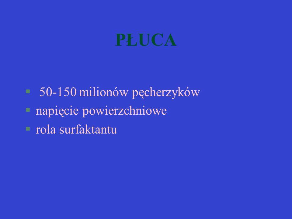 PŁUCA § 50-150 milionów pęcherzyków §napięcie powierzchniowe §rola surfaktantu