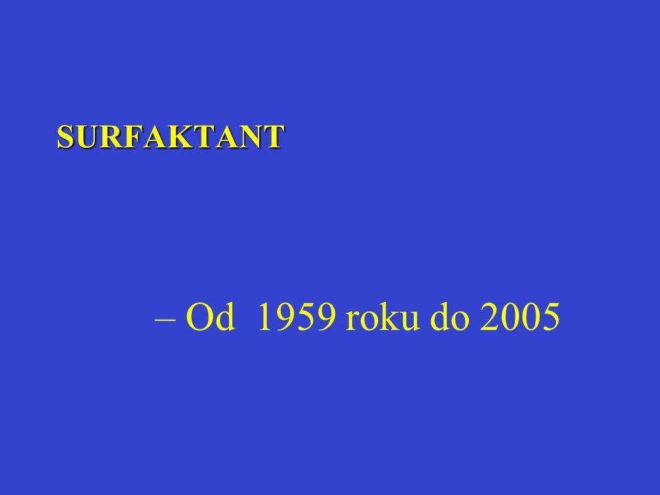 SURFAKTANT – Od 1959 roku do 2005