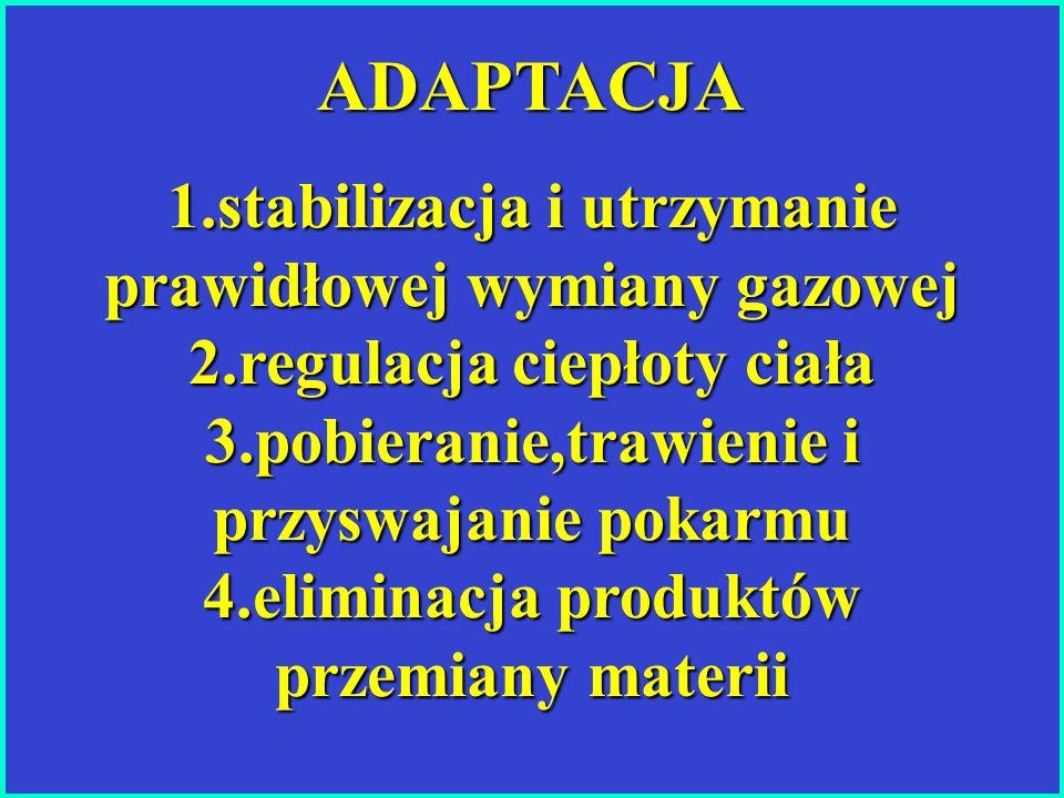 1.stabilizacja i utrzymanie prawidłowej wymiany gazowej 2.regulacja ciepłoty ciała 3.pobieranie,trawienie i przyswajanie pokarmu 4.eliminacja produktó
