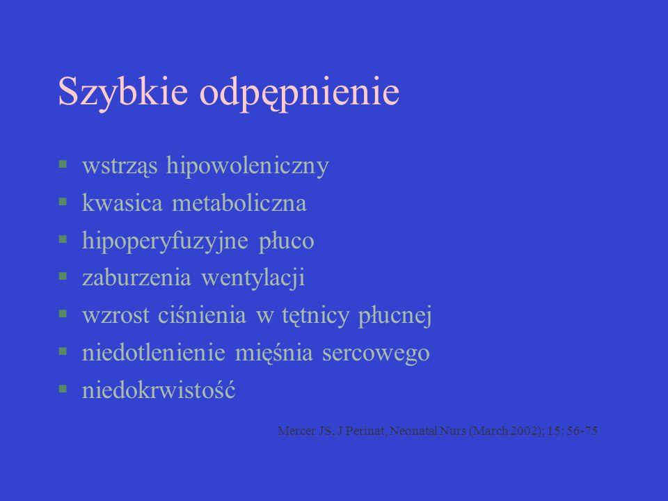 Szybkie odpępnienie §wstrząs hipowoleniczny §kwasica metaboliczna §hipoperyfuzyjne płuco §zaburzenia wentylacji §wzrost ciśnienia w tętnicy płucnej §n