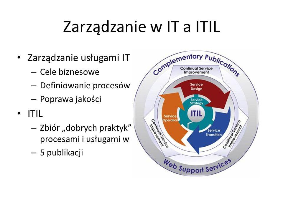 """Zarządzanie w IT a ITIL Zarządzanie usługami IT – Cele biznesowe – Definiowanie procesów oraz usług IT – Poprawa jakości ITIL – Zbiór """"dobrych praktyk"""