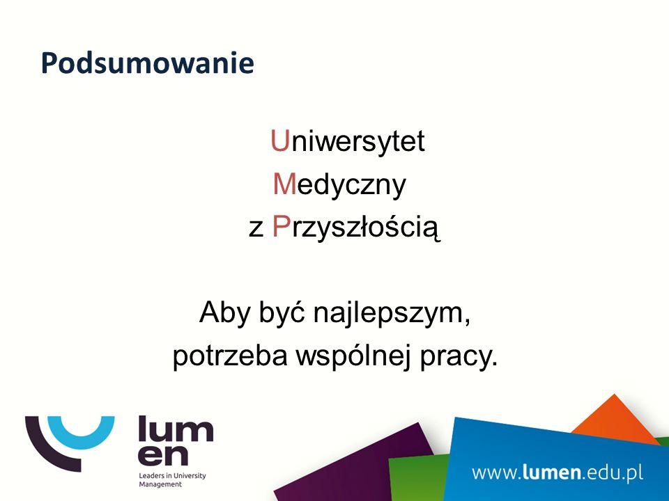 Podsumowanie Uniwersytet Medyczny z Przyszłością Aby być najlepszym, potrzeba wspólnej pracy.