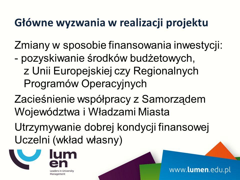 Główne wyzwania w realizacji projektu Zmiany w sposobie finansowania inwestycji: - pozyskiwanie środków budżetowych, z Unii Europejskiej czy Regionalnych Programów Operacyjnych Zacieśnienie współpracy z Samorządem Województwa i Władzami Miasta Utrzymywanie dobrej kondycji finansowej Uczelni (wkład własny)