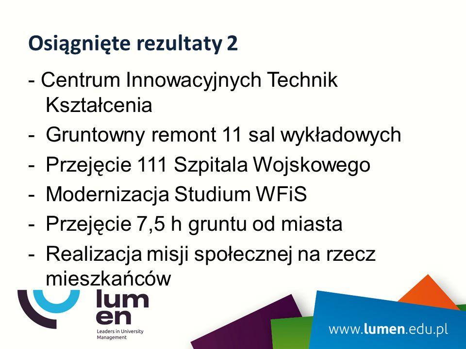 Osiągnięte rezultaty 2 - Centrum Innowacyjnych Technik Kształcenia -Gruntowny remont 11 sal wykładowych -Przejęcie 111 Szpitala Wojskowego -Modernizac