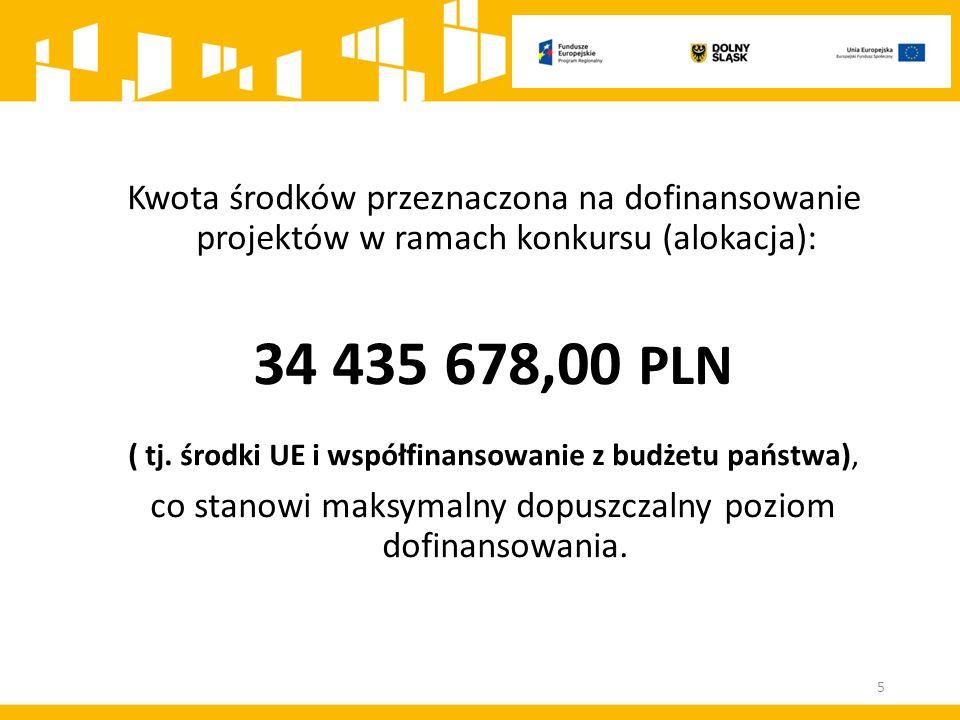Kwota środków przeznaczona na dofinansowanie projektów w ramach konkursu (alokacja): 34 435 678,00 PLN ( tj.