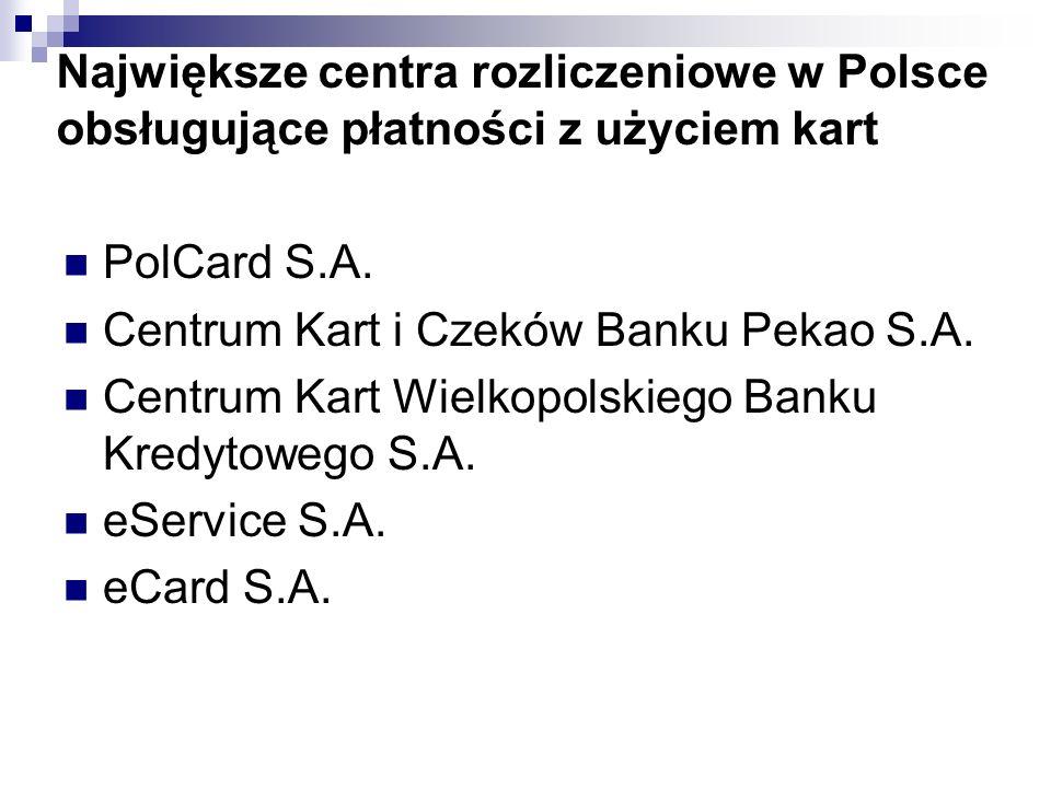 Największe centra rozliczeniowe w Polsce obsługujące płatności z użyciem kart PolCard S.A.