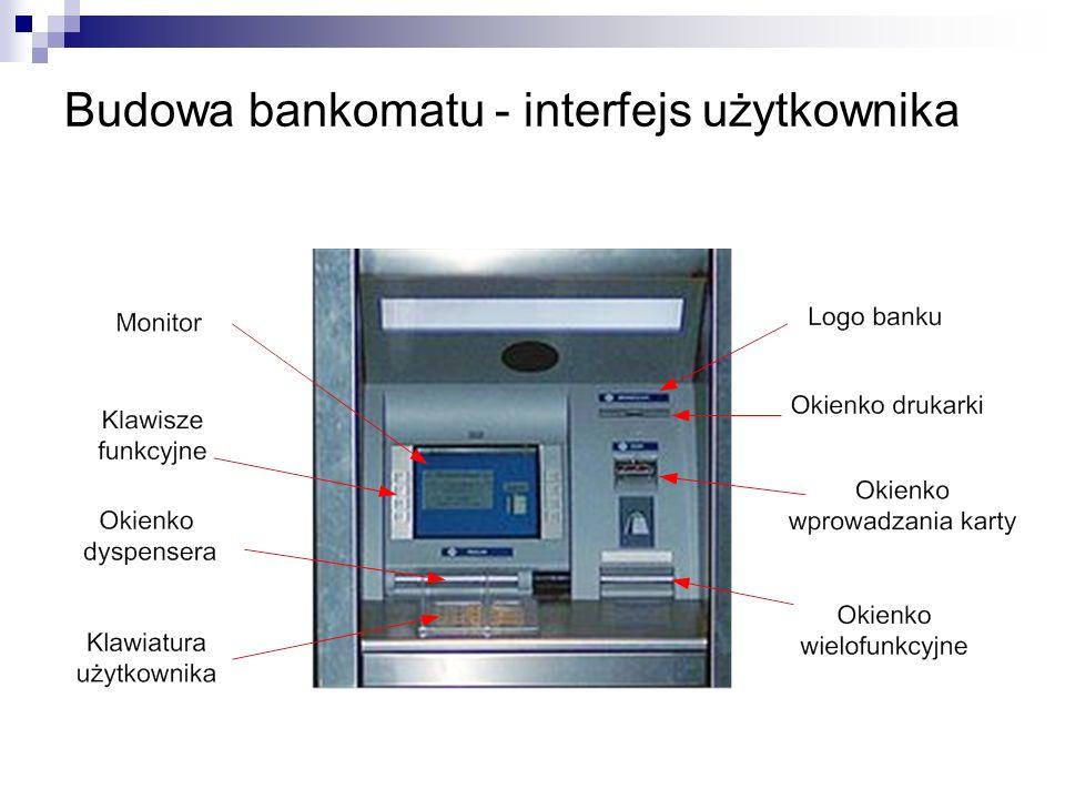 Budowa bankomatu - interfejs użytkownika