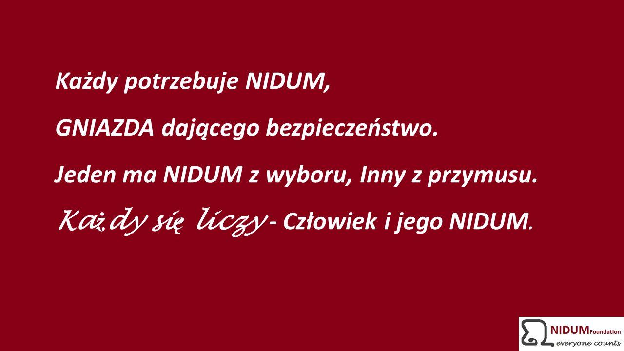 NIDUM jest stanem umysłu