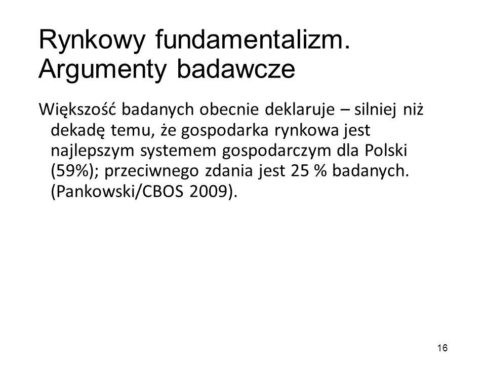Rynkowy fundamentalizm.