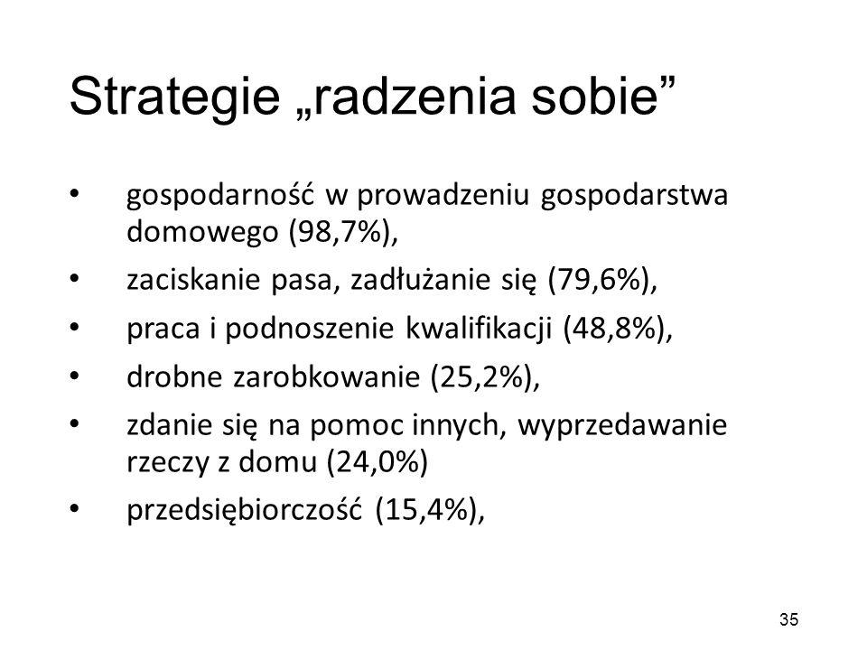 """Strategie """"radzenia sobie gospodarność w prowadzeniu gospodarstwa domowego (98,7%), zaciskanie pasa, zadłużanie się (79,6%), praca i podnoszenie kwalifikacji (48,8%), drobne zarobkowanie (25,2%), zdanie się na pomoc innych, wyprzedawanie rzeczy z domu (24,0%) przedsiębiorczość (15,4%), 35"""