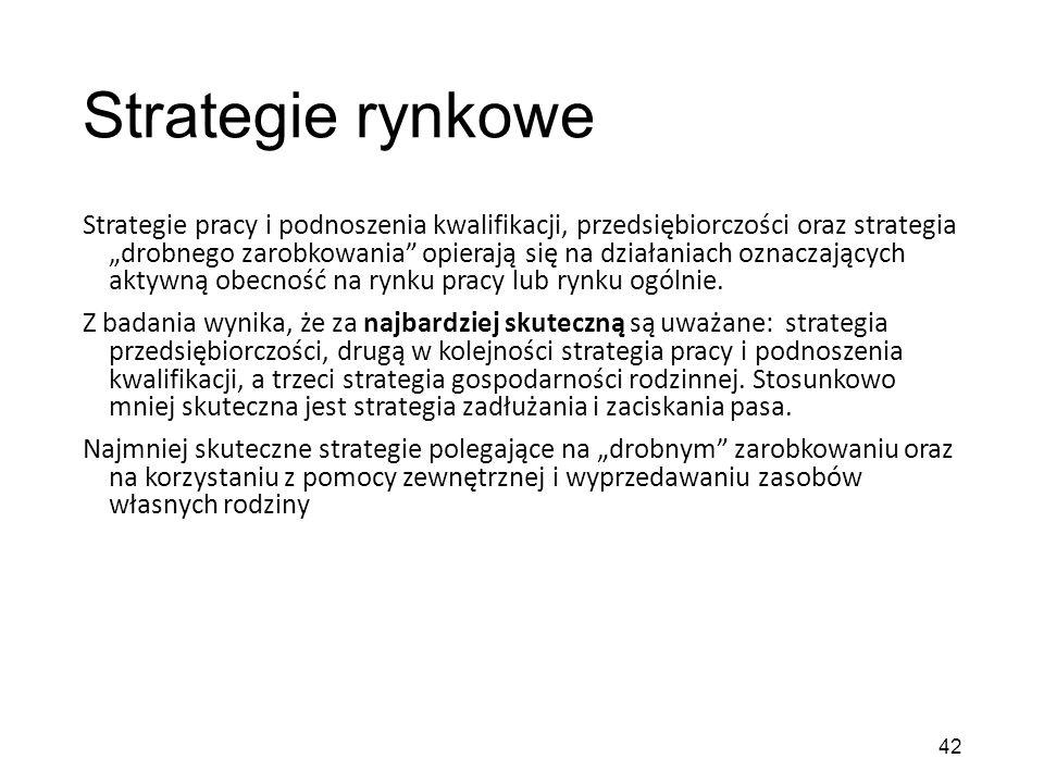 """Strategie rynkowe Strategie pracy i podnoszenia kwalifikacji, przedsiębiorczości oraz strategia """"drobnego zarobkowania opierają się na działaniach oznaczających aktywną obecność na rynku pracy lub rynku ogólnie."""