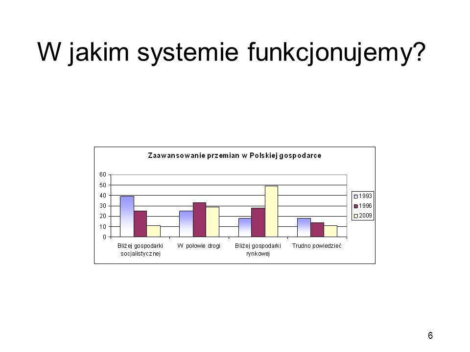 W jakim systemie funkcjonujemy? 6