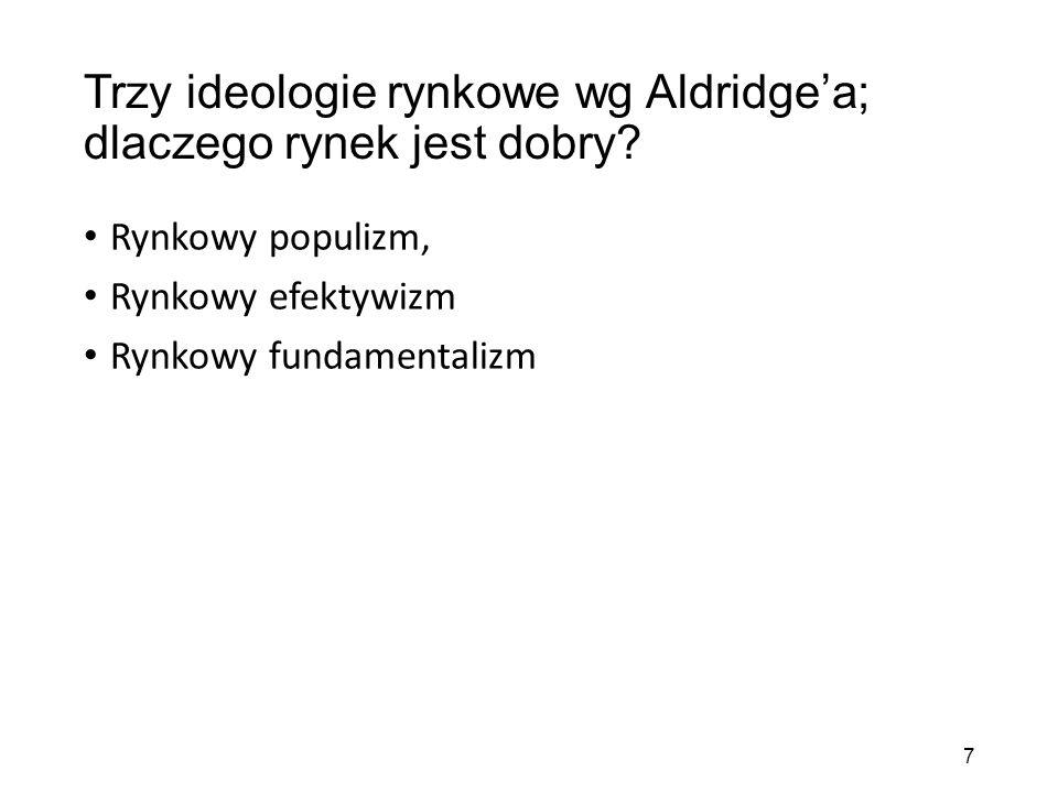 Trzy ideologie rynkowe wg Aldridge'a; dlaczego rynek jest dobry.