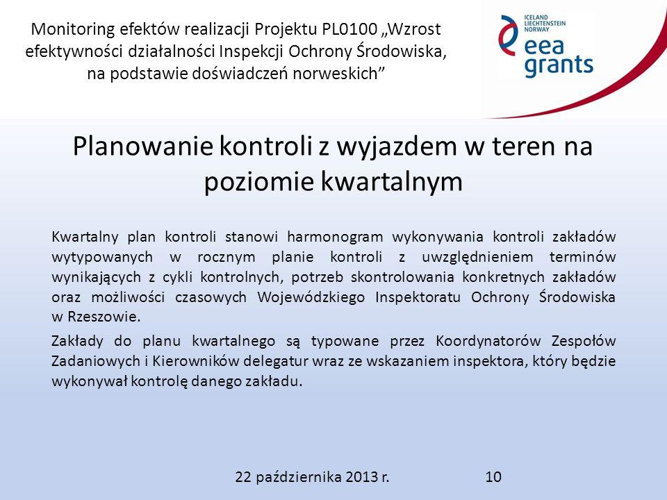 """Monitoring efektów realizacji Projektu PL0100 """"Wzrost efektywności działalności Inspekcji Ochrony Środowiska, na podstawie doświadczeń norweskich Planowanie kontroli z wyjazdem w teren na poziomie kwartalnym Kwartalny plan kontroli stanowi harmonogram wykonywania kontroli zakładów wytypowanych w rocznym planie kontroli z uwzględnieniem terminów wynikających z cykli kontrolnych, potrzeb skontrolowania konkretnych zakładów oraz możliwości czasowych Wojewódzkiego Inspektoratu Ochrony Środowiska w Rzeszowie."""