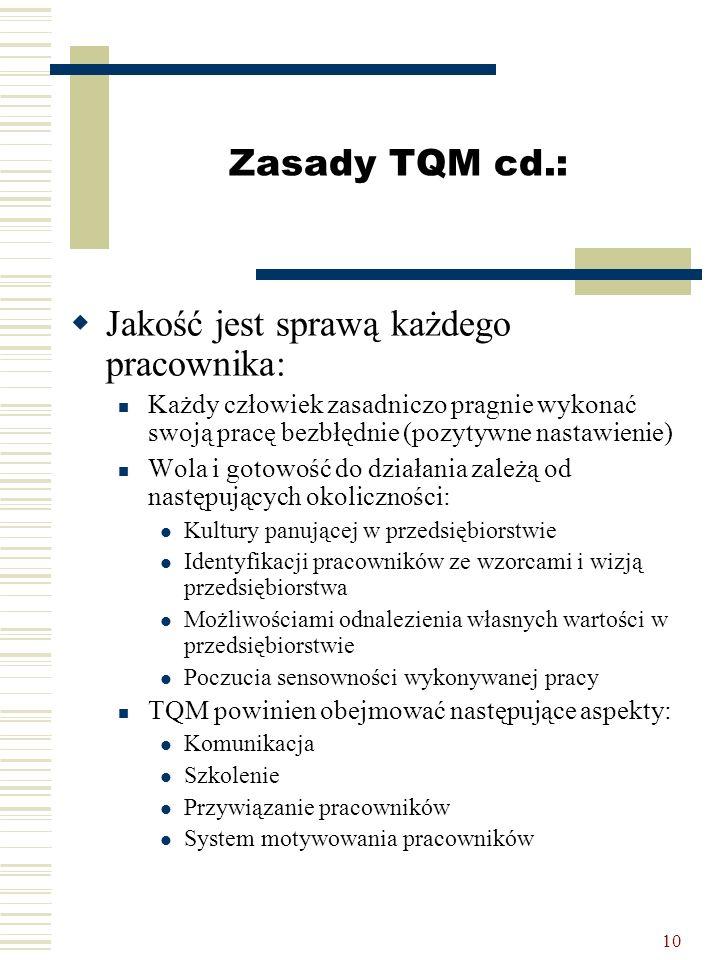 10 Zasady TQM cd.:  Jakość jest sprawą każdego pracownika: Każdy człowiek zasadniczo pragnie wykonać swoją pracę bezbłędnie (pozytywne nastawienie) W