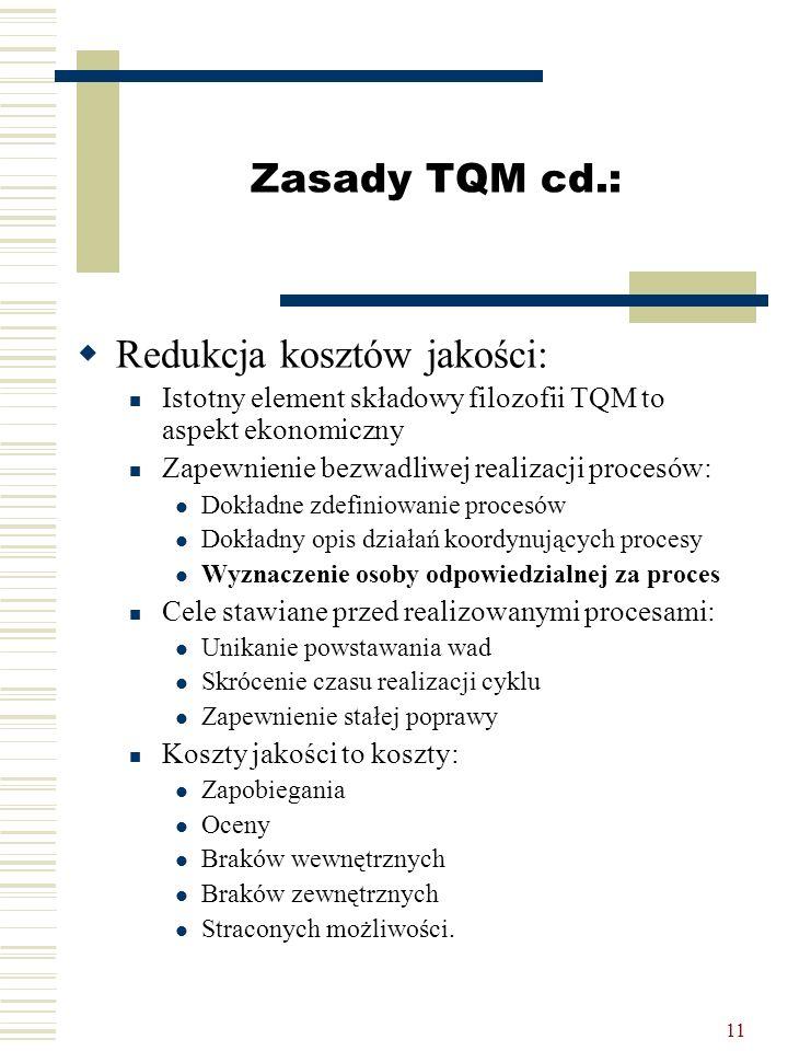 11 Zasady TQM cd.:  Redukcja kosztów jakości: Istotny element składowy filozofii TQM to aspekt ekonomiczny Zapewnienie bezwadliwej realizacji procesó