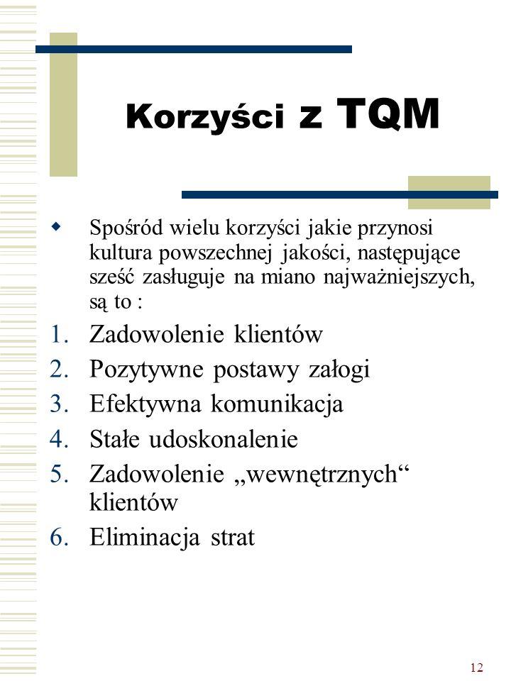 12 Korzyści z TQM  Spośród wielu korzyści jakie przynosi kultura powszechnej jakości, następujące sześć zasługuje na miano najważniejszych, są to : 1