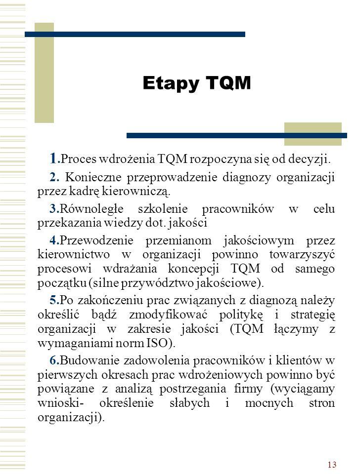 13 Etapy TQM 1.Proces wdrożenia TQM rozpoczyna się od decyzji. 2. Konieczne przeprowadzenie diagnozy organizacji przez kadrę kierowniczą. 3.Równoległe