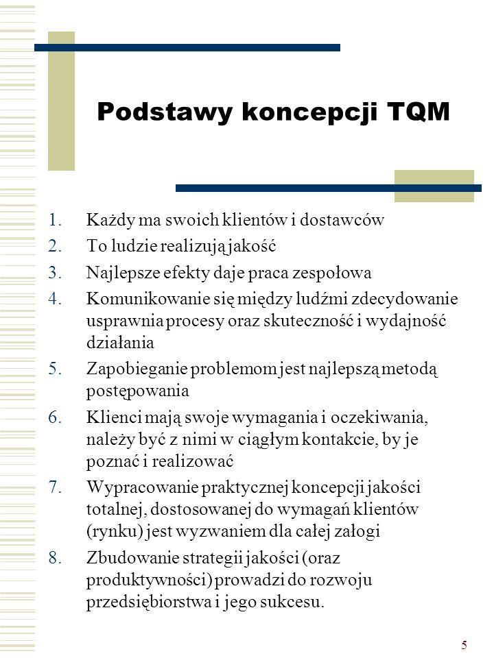5 Podstawy koncepcji TQM 1.Każdy ma swoich klientów i dostawców 2.To ludzie realizują jakość 3.Najlepsze efekty daje praca zespołowa 4.Komunikowanie s