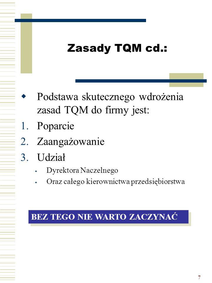 7 Zasady TQM cd.:  Podstawa skutecznego wdrożenia zasad TQM do firmy jest: 1.Poparcie 2.Zaangażowanie 3.Udział  Dyrektora Naczelnego  Oraz całego k