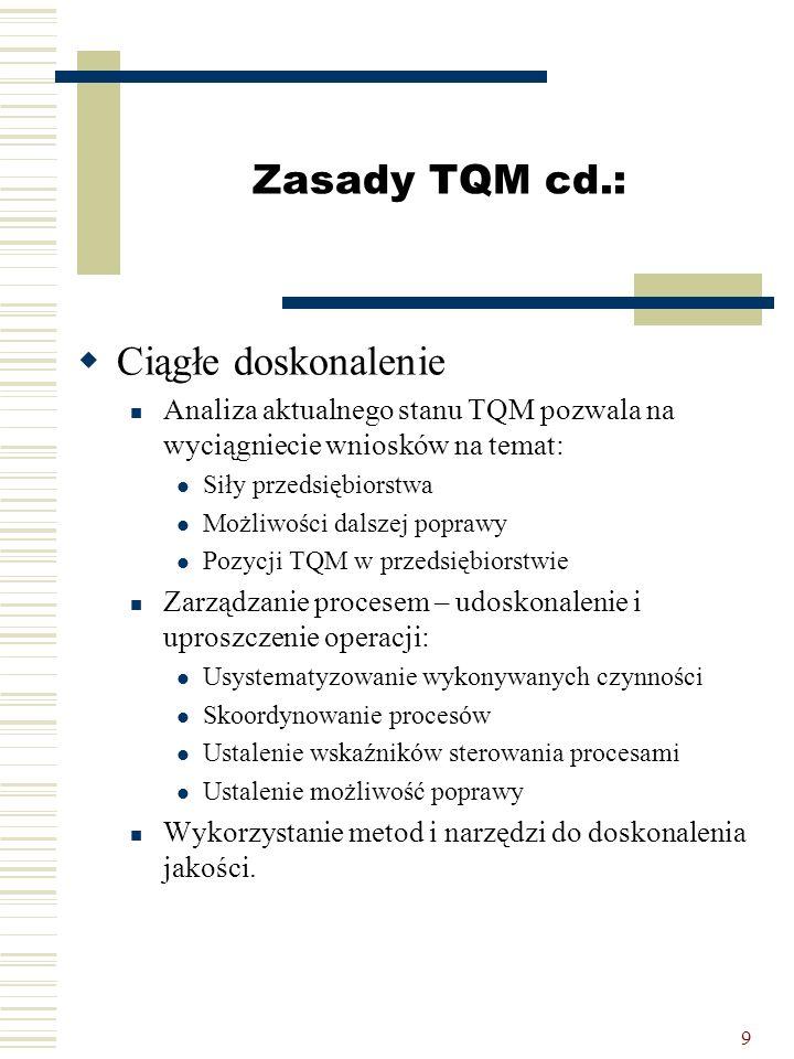 9 Zasady TQM cd.:  Ciągłe doskonalenie Analiza aktualnego stanu TQM pozwala na wyciągniecie wniosków na temat: Siły przedsiębiorstwa Możliwości dalsz