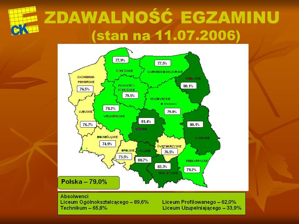 ZDAWALNOŚĆ EGZAMINU (stan na 11.07.2006)