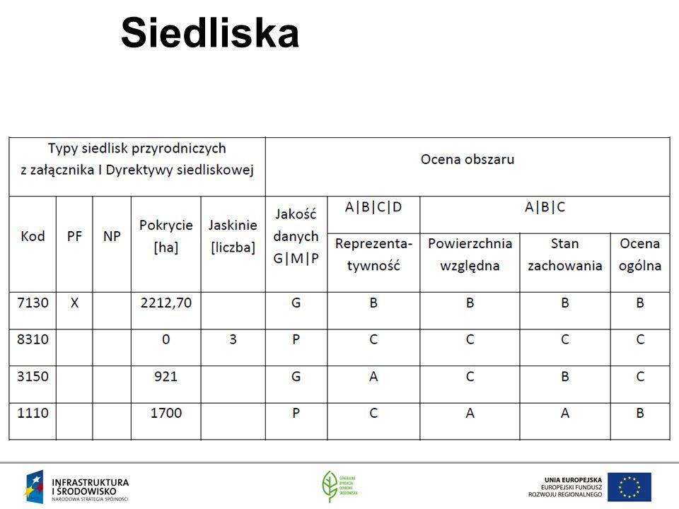 Populacja (w odniesieniu do Polski): A : 15-100%, B: 15-2%, C: 2-0%, D - nieistotna Stan zachowania: bierze się pod uwagę: stopień zachowania cech siedliska gat., możliwość odtworzenia A – doskonały, B – dobry, C – średni / zdegradowany Izolacja: A – populacja izolowana, B – nieizolowana ale występująca na peryferiach zasięgu gatunku, C – nieizolowana Ogólnie (wartość obszaru dla gatunku): A – znakomita, B – dobra, C - znacząca i - osobniki p – pary P – obecne R – rzadkie C – b.