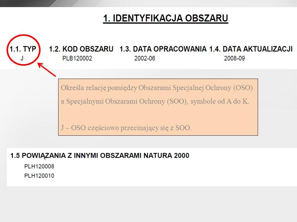 Określa relację pomiędzy Obszarami Specjalnej Ochrony (OSO) a Specjalnymi Obszarami Ochrony (SOO), symbole od A do K.