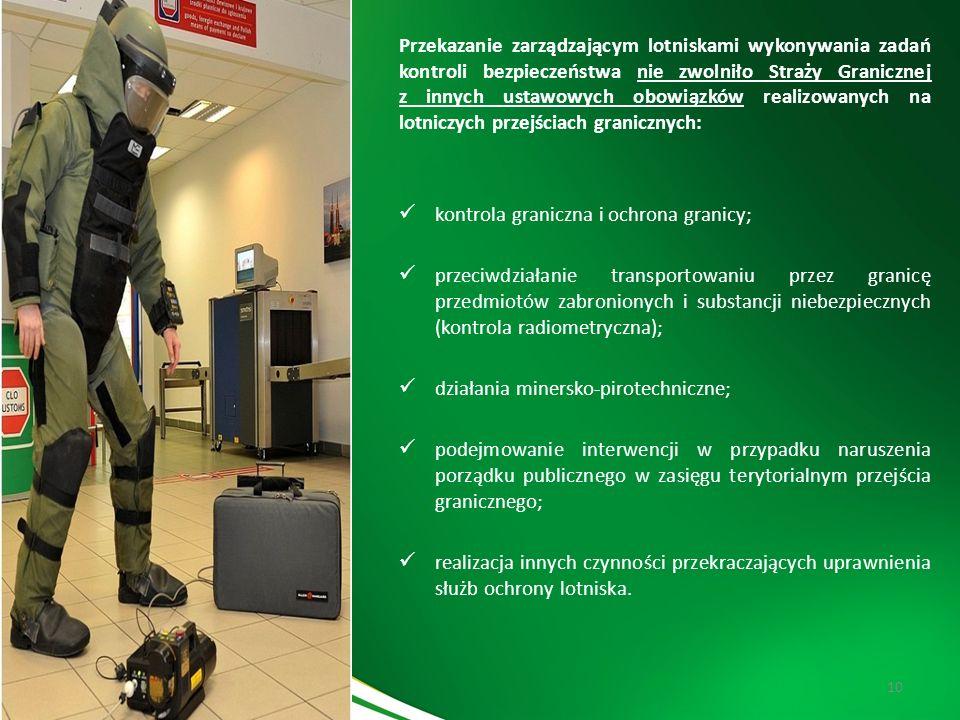 Komenda Główna Straży Granicznej Przekazanie zarządzającym lotniskami wykonywania zadań kontroli bezpieczeństwa nie zwolniło Straży Granicznej z innyc