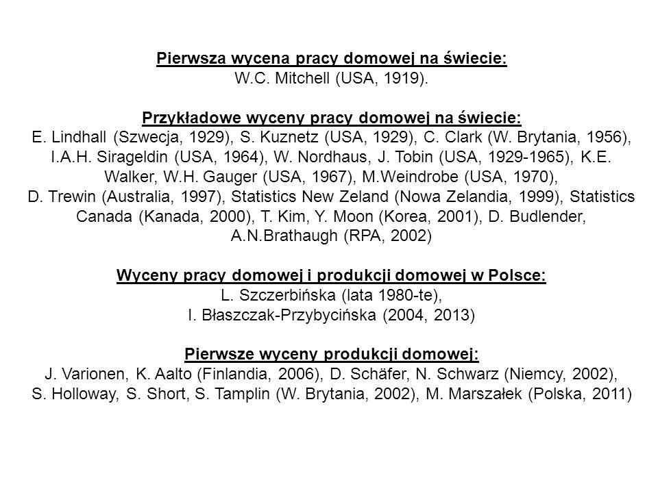 Pierwsza wycena pracy domowej na świecie: W.C. Mitchell (USA, 1919). Przykładowe wyceny pracy domowej na świecie: E. Lindhall (Szwecja, 1929), S. Kuzn